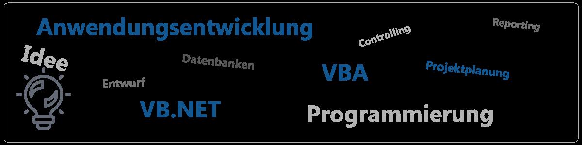 grafik-wordpress-entwicklung