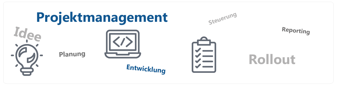 grafik-projektmanagement